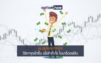 iq option เทคนิค | วิธีหาจุดเข้าซื้อ เพื่อทำกำไร ไบนารี่ออฟชัน
